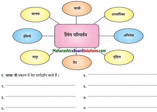 Maharashtra Board Class 7 Hindi Solutions Chapter 4 देहात और शहर 4