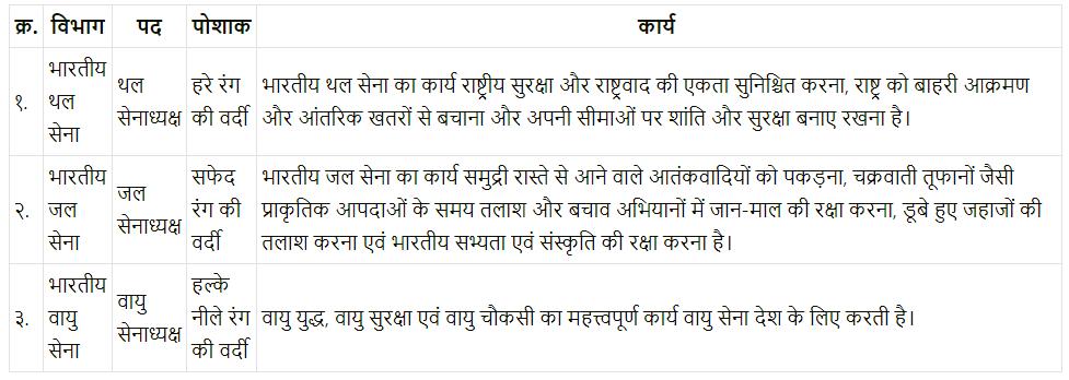 Maharashtra Board Class 7 Hindi Solutions Chapter 7 जहॉं चाह, वहाँ राह 4