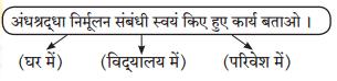 Maharashtra Board Class 7 Hindi Solutions Chapter 7 रहस्य 3