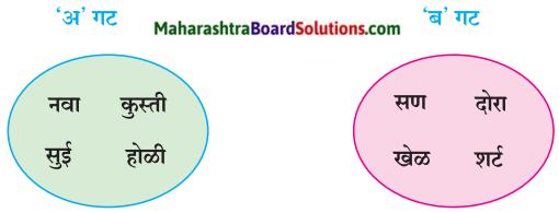 Maharashtra Board Class 7 Marathi Solutions Chapter 13 अदलाबदल 2