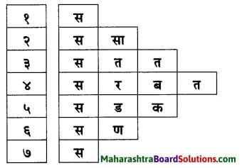 Maharashtra Board Class 7 Marathi Solutions Chapter 3 माझ्या अंगणात 2