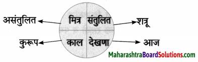 Maharashtra Board Class 7 Marathi Solutions Chapter 5.1 दादास पत्र 6