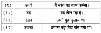 Maharashtra Board Class 8 Hindi Solutions Chapter 1 धरती का आँगन महके 8