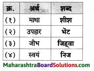 Maharashtra Board Class 8 Hindi Solutions Chapter 1 हे मातृभूमि! 8