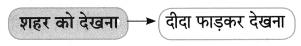 Maharashtra Board Class 8 Hindi Solutions Chapter 4 गाँव-शहर 11