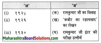 Maharashtra Board Class 8 Hindi Solutions Chapter 5 मधुबन 10