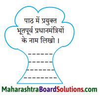 Maharashtra Board Class 8 Hindi Solutions Chapter 5 मधुबन 3