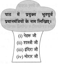 Maharashtra Board Class 8 Hindi Solutions Chapter 5 मधुबन 5