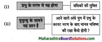 Maharashtra Board Class 8 Hindi Solutions Chapter 6 अंधायुग 12