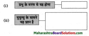 Maharashtra Board Class 8 Hindi Solutions Chapter 6 अंधायुग 25