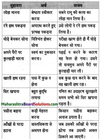 Maharashtra Board Class 8 Hindi Solutions Chapter 6 अंधायुग 9