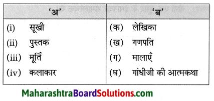 Maharashtra Board Class 8 Hindi Solutions Chapter 7 मेरे रजा साहब 13