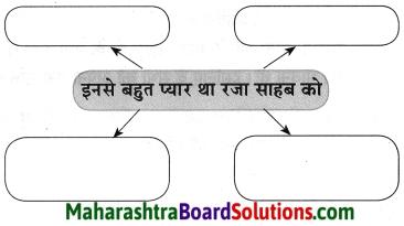 Maharashtra Board Class 8 Hindi Solutions Chapter 7 मेरे रजा साहब 20