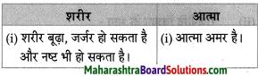 Maharashtra Board Class 8 Hindi Solutions Chapter 7 स्वराज्य मेरा जन्मसिद्ध अधिकार है 3