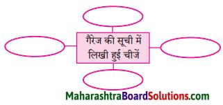 Maharashtra Board Class 8 Hindi Solutions Chapter 8 पूर्ण विश्राम 1