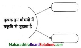 Maharashtra Board Class 8 Hindi Solutions Chapter 9 नहीं कुछ इससे बढ़कर 11