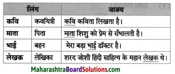 Maharashtra Board Class 8 Hindi Solutions Chapter 9 नहीं कुछ इससे बढ़कर 8