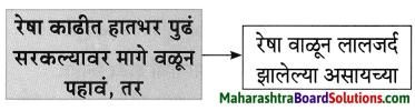 Maharashtra Board Class 8 Marathi Solutions Chapter 2 मी चित्रकार कसा झालो! 20