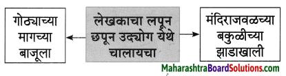 Maharashtra Board Class 8 Marathi Solutions Chapter 2 मी चित्रकार कसा झालो! 24