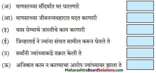 Maharashtra Board Class 8 Marathi Solutions Chapter 4 आपण सारे एक 1