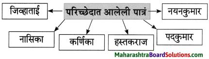 Maharashtra Board Class 8 Marathi Solutions Chapter 4 आपण सारे एक 23