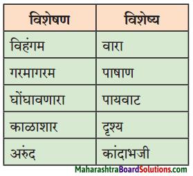Maharashtra Board Class 8 Marathi Solutions Chapter 5 घाटात घाट वरंधाघाट 4