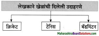 Maharashtra Board Class 8 Marathi Solutions Chapter 7 नातवंडांस पत्र 17