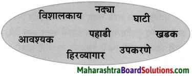 Maharashtra Board Class 8 Marathi Solutions Chapter 8 गीर्यारोहणाचा अनुभव 10