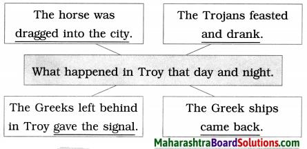 Maharashtra Board Class 9 English Kumarbharati Solutions Chapter 2.4 The Fall of Troy 6