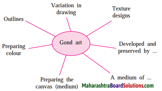 Maharashtra Board Class 9 English Solutions Chapter 3.2 Reading Works of Art 4