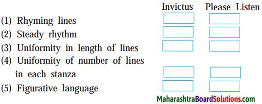Maharashtra Board Class 9 English Solutions Chapter 4.1 Please Listen 3