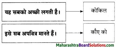 Maharashtra Board Class 9 Hindi Lokbharti Solutions Chapter 1 कह कविराय 9