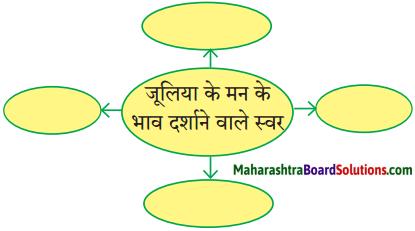 Maharashtra Board Class 9 Hindi Lokbharti Solutions Chapter 5 जूलिया 4