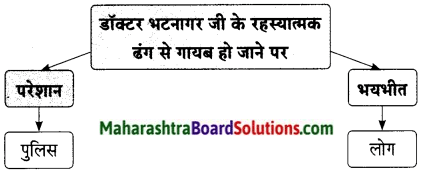 Maharashtra Board Class 9 Hindi Lokbharti Solutions Chapter 7 डाॅक्‍टर का अपहरण 13