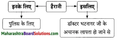 Maharashtra Board Class 9 Hindi Lokbharti Solutions Chapter 7 डाॅक्‍टर का अपहरण 6