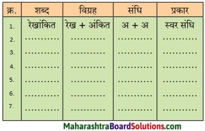Maharashtra Board Class 9 Hindi Lokbharti Solutions Chapter 8 वीरभूमि पर कुछ दिन 9
