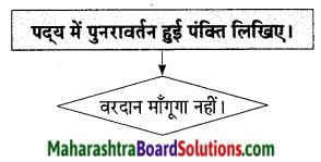 Maharashtra Board Class 9 Hindi Lokbharti Solutions Chapter 9 वरदान माँगूँगा नही 9