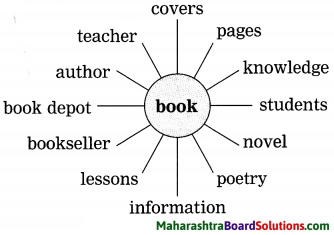 Maharashtra Board Class 9 My English Coursebook Solutions Chapter 1.2 The Fun they Had 4
