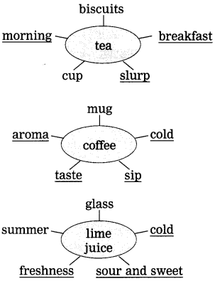 Maharashtra Board Class 9 My English Coursebook Solutions Chapter 1.4 The Story of Tea 2