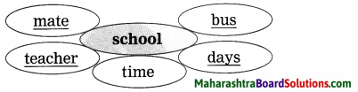 Maharashtra Board Class 9 My English Coursebook Solutions Chapter 1.4 The Story of Tea 9