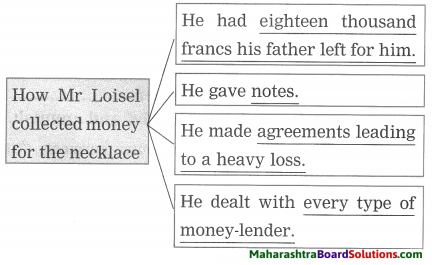 Maharashtra Board Class 9 My English Coursebook Solutions Chapter 1.5 The Necklace 14