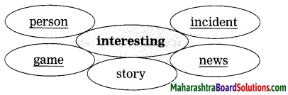 Maharashtra Board Class 9 My English Coursebook Solutions Chapter 2.4 Please Listen! 12