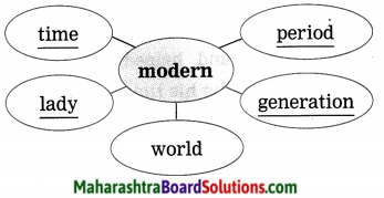Maharashtra Board Class 9 My English Coursebook Solutions Chapter 3.5 Great Scientists 4