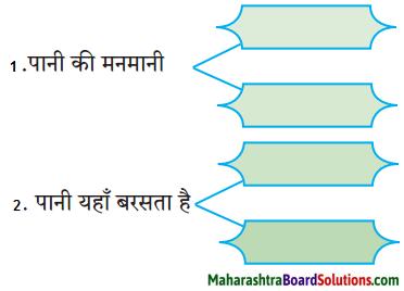 Maharashtra Board Class 10 Hindi Lokvani Solutions Chapter 3 मुकदमा 1
