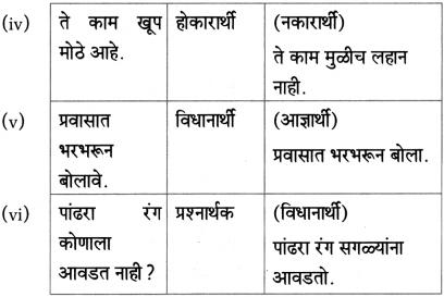 Maharashtra Board Class 10 Marathi Aksharbharati Solutions Chapter 15 खरा नागरिक 23