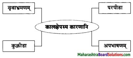 Maharashtra Board Class 10 Sanskrit Amod Solutions Chapter 8 वाचनप्रशंसा 7