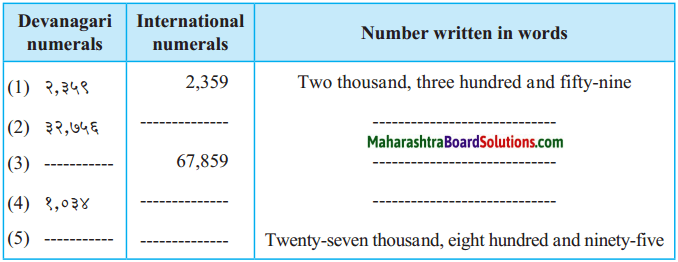 Maharashtra Board Class 5 Maths Solutions Chapter 2 Number Work Problem Set 2 1