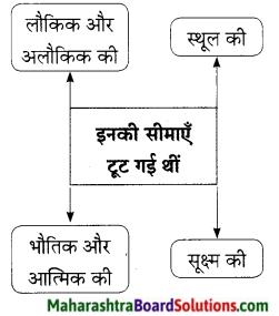 Maharashtra Board Class 9 Hindi Lokbharti Solutions Chapter 10 अपराजेय 13