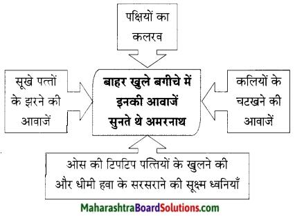 Maharashtra Board Class 9 Hindi Lokbharti Solutions Chapter 10 अपराजेय 16