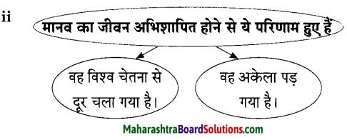 Maharashtra Board Class 9 Hindi Lokbharti Solutions Chapter 6 निसर्ग वैभव 18